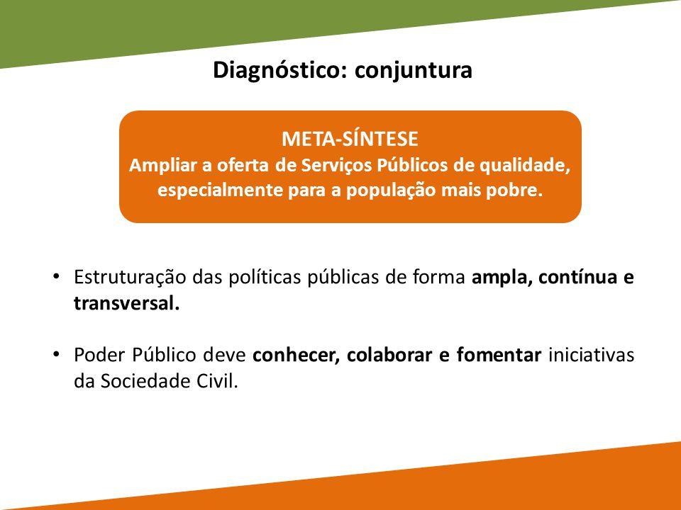 Estruturação das políticas públicas de forma ampla, contínua e transversal. Poder Público deve conhecer, colaborar e fomentar iniciativas da Sociedade