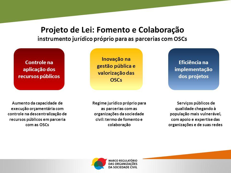 Projeto de Lei: Fomento e Colaboração instrumento jurídico próprio para as parcerias com OSCs Controle na aplicação dos recursos públicos Eficiência n