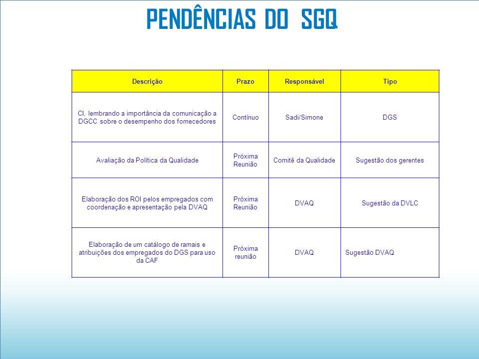 DescriçãoPrazoResponsávelTipo CI, lembrando a importância da comunicação a DGCC sobre o desempenho dos fornecedores ContínuoSadi/SimoneDGS Avaliação d