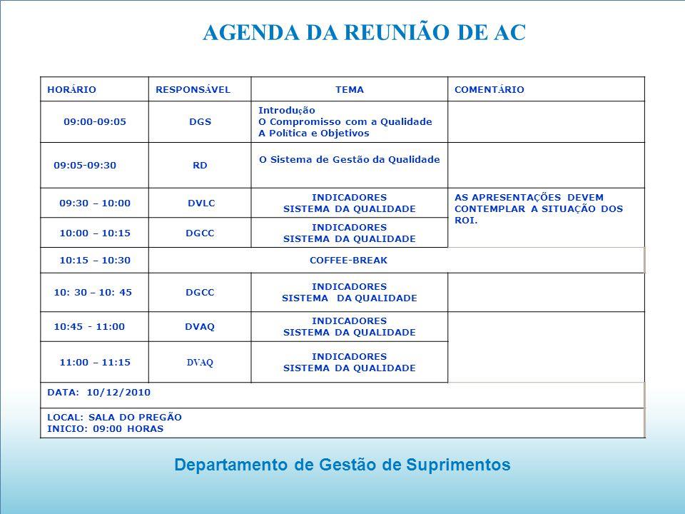Departamento de Gestão de Suprimentos AGENDA RD 1- O Programa de treinamento dos novos empregados no Sistema da qualidade.