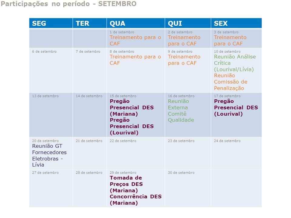Participações no período - SETEMBRO SEGTERQUAQUISEX 1 de setembro Treinamento para o CAF 2 de setembro Treinamento para o CAF 3 de setembro Treinament