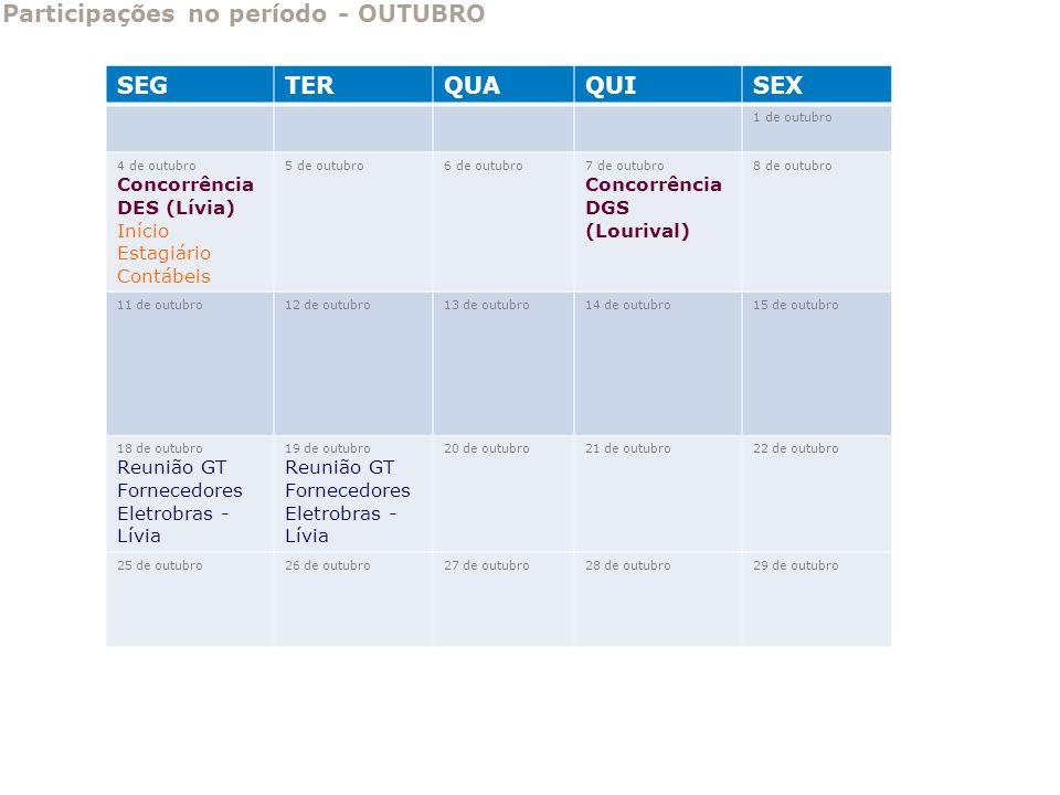 Participações no período - OUTUBRO SEGTERQUAQUISEX 1 de outubro 4 de outubro Concorrência DES (Lívia) Início Estagiário Contábeis 5 de outubro6 de out