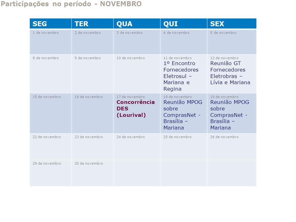 Participações no período - NOVEMBRO SEGTERQUAQUISEX 1 de novembro2 de novembro3 de novembro4 de novembro5 de novembro 8 de novembro9 de novembro10 de