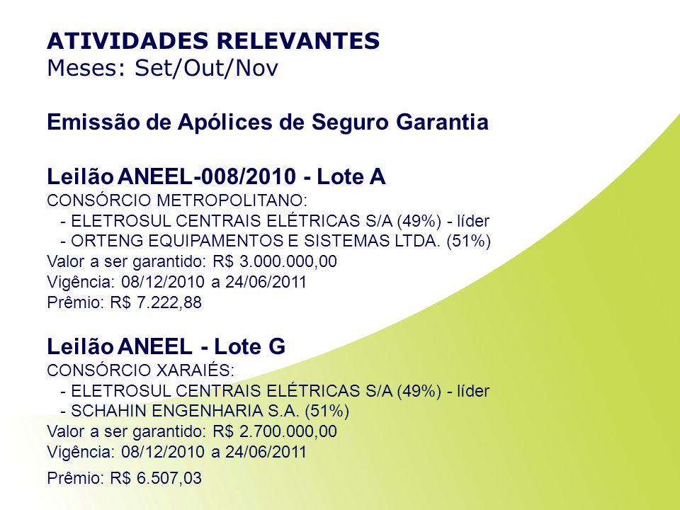 ATIVIDADES RELEVANTES Meses: Set/Out/Nov Emissão de Apólices de Seguro Garantia Leilão ANEEL-008/2010 - Lote A CONSÓRCIO METROPOLITANO: - ELETROSUL CE