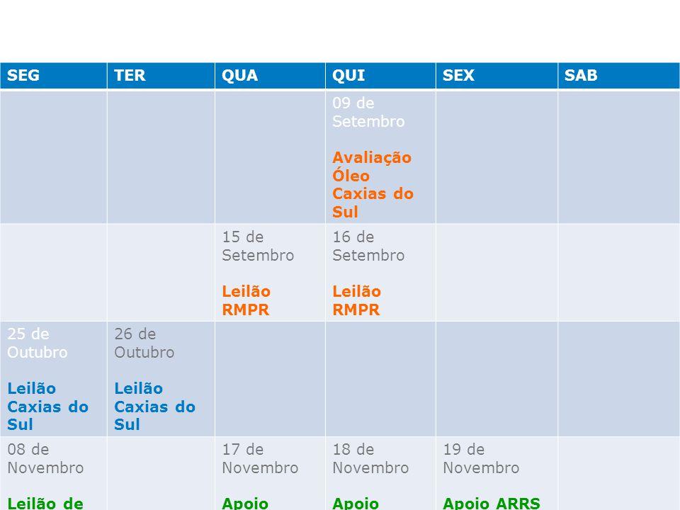 SEGTERQUAQUISEXSAB 09 de Setembro Avaliação Óleo Caxias do Sul 15 de Setembro Leilão RMPR 16 de Setembro Leilão RMPR 25 de Outubro Leilão Caxias do Su