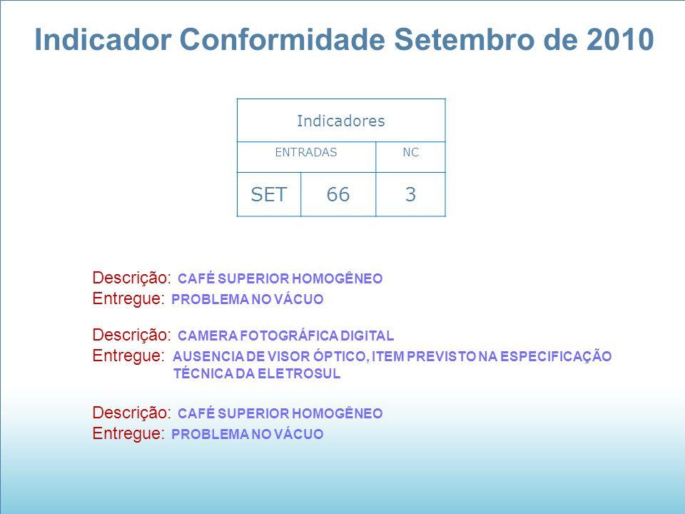 Indicador Conformidade Setembro de 2010 Indicadores ENTRADASNC SET663 Descrição: CAFÉ SUPERIOR HOMOGÊNEO Entregue: PROBLEMA NO VÁCUO Descrição: CAMERA