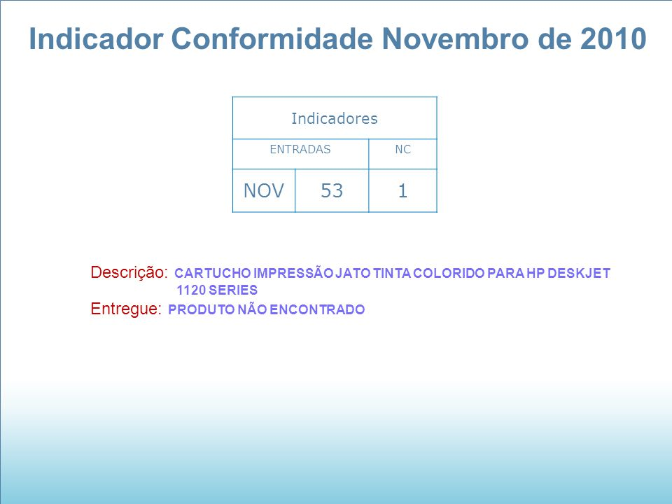 Indicador Conformidade Novembro de 2010 Indicadores ENTRADASNC NOV531 Descrição: CARTUCHO IMPRESSÃO JATO TINTA COLORIDO PARA HP DESKJET 1120 SERIES En