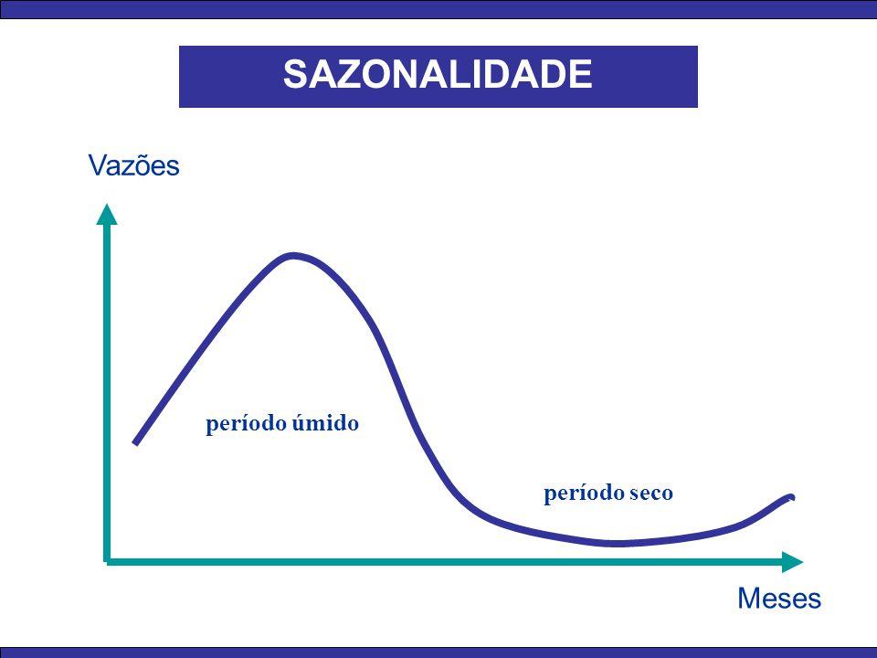 SAZONALIDADE Meses Vazões período seco período úmido