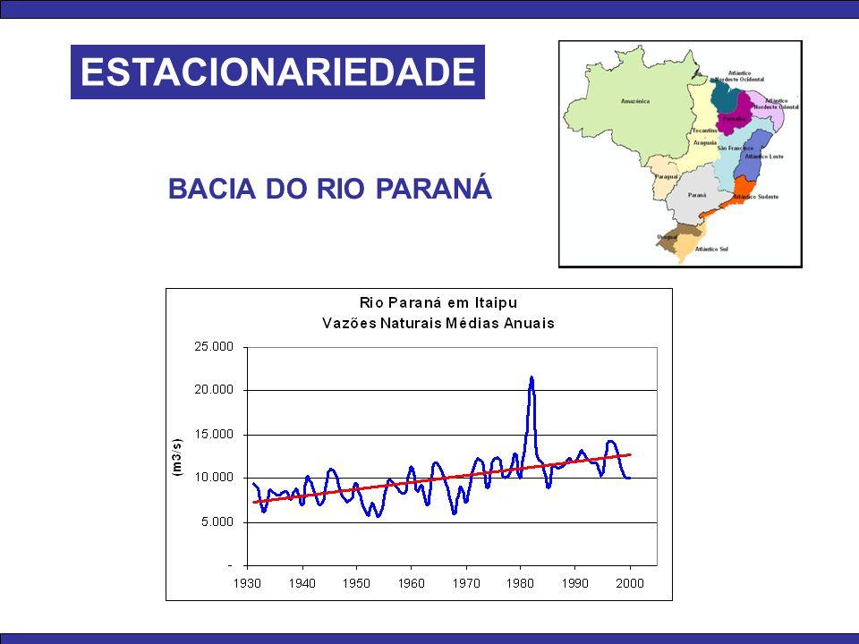 BACIA DO RIO PARANÁ ESTACIONARIEDADE