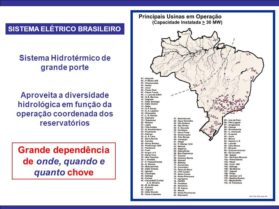 Sistema Hidrotérmico de grande porte Aproveita a diversidade hidrológica em função da operação coordenada dos reservatórios Grande dependência de onde