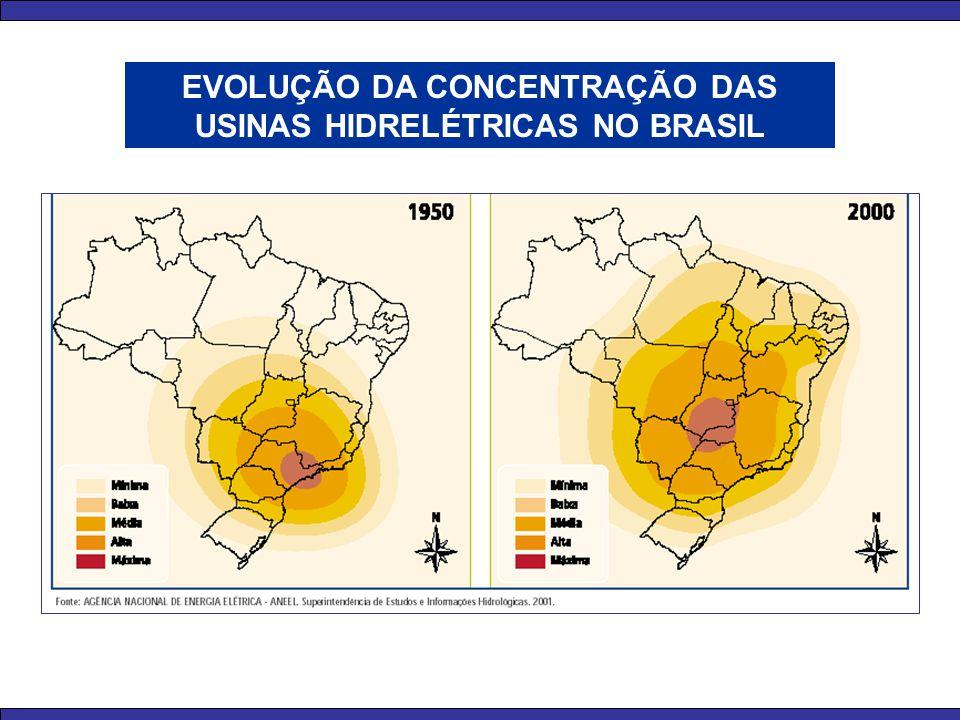 EVOLUÇÃO DA CONCENTRAÇÃO DAS USINAS HIDRELÉTRICAS NO BRASIL