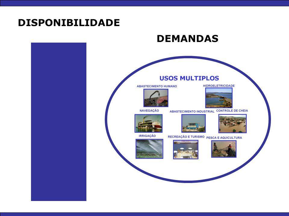 POLUIÇÃO DEMANDAS DISPONIBILIDADE