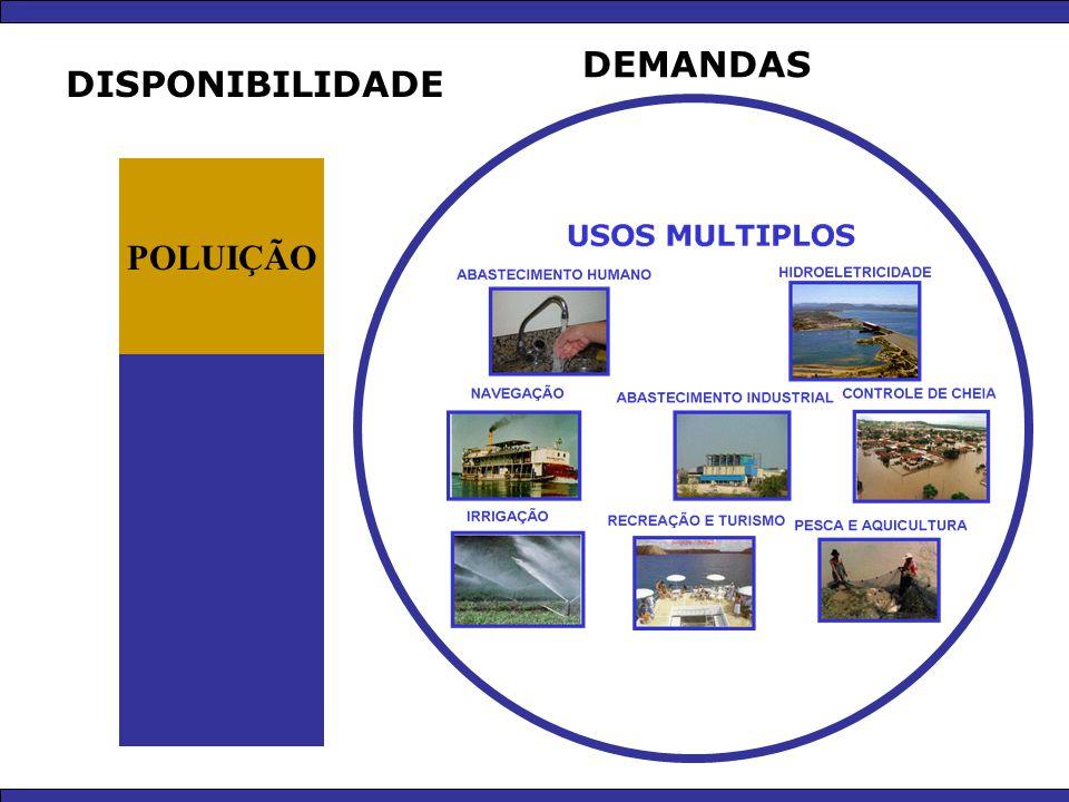 OCUPAÇÃO DA BACIA HIDROGRÁFICA O DESMATAMENTO DAS BACIAS