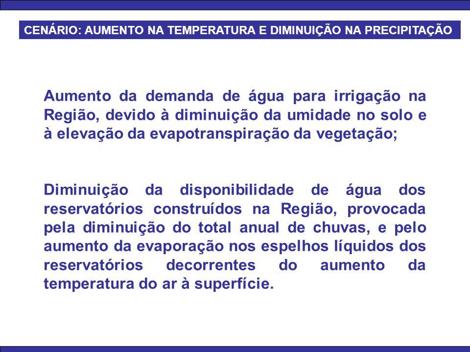 Aumento da demanda de água para irrigação na Região, devido à diminuição da umidade no solo e à elevação da evapotranspiração da vegetação; Diminuição