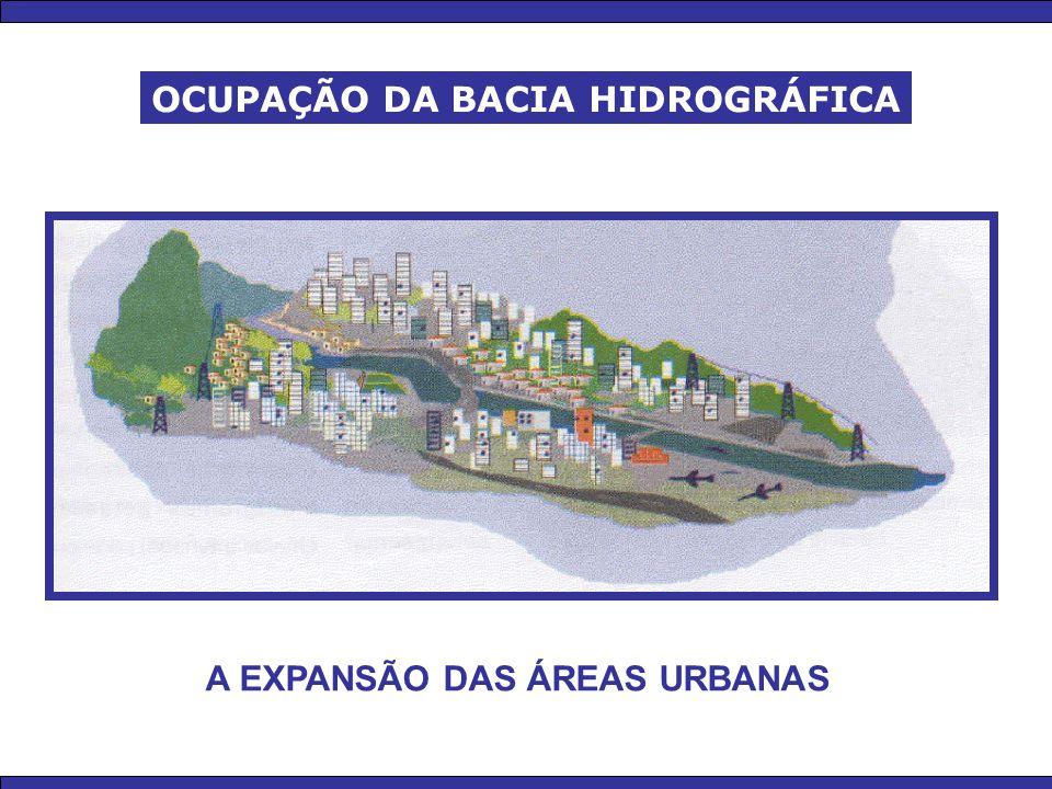 A EXPANSÃO DAS ÁREAS URBANAS OCUPAÇÃO DA BACIA HIDROGRÁFICA