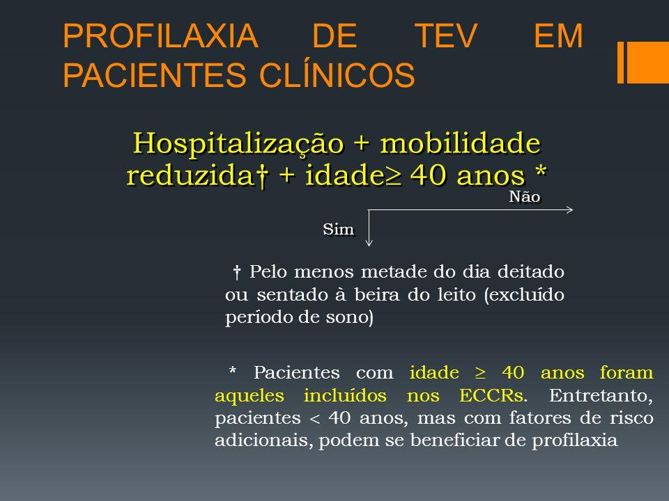 PROFILAXIA DE TEV EM PACIENTES CLÍNICOS Hospitalização + mobilidade reduzida† + idade  40 anos * † Pelo menos metade do dia deitado ou sentado à beira do leito (excluído período de sono) * Pacientes com idade  40 anos foram aqueles incluídos nos ECCRs.
