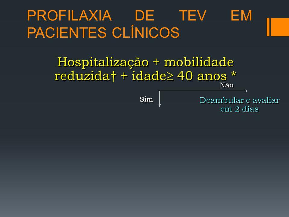 PROFILAXIA DE TEV EM PACIENTES CLÍNICOS Hospitalização + mobilidade reduzida† + idade  40 anos * Sim Não Deambular e avaliar em 2 dias