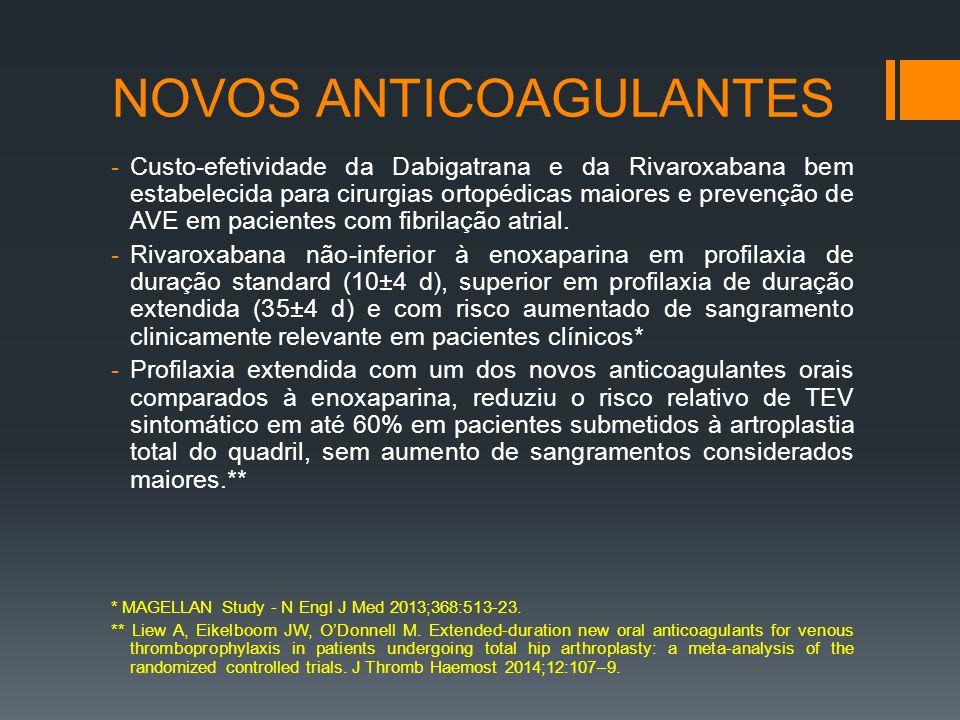 NOVOS ANTICOAGULANTES -Custo-efetividade da Dabigatrana e da Rivaroxabana bem estabelecida para cirurgias ortopédicas maiores e prevenção de AVE em pacientes com fibrilação atrial.