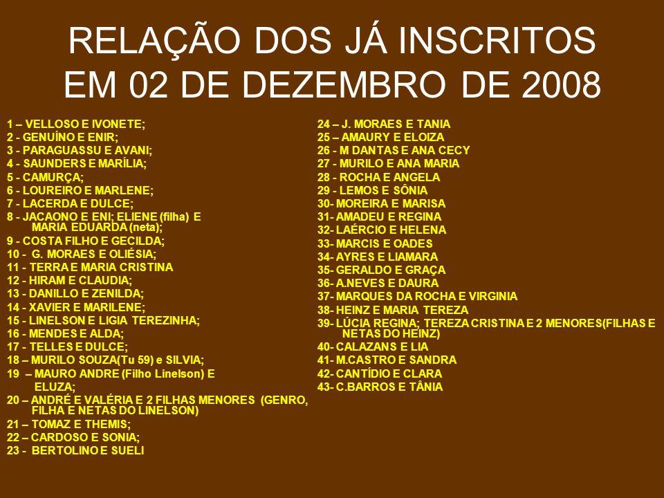 ENCONTRO 2009 SUGESTÃO PARA A FORMA DE PAGAMENTO DO VALOR CORRESPONDENTE À PREVISÃO FEITA. INSCRIÇÃO NO VALOR DE R$ 500,00 MAIS O DIGITO GERAL; 14 PAR