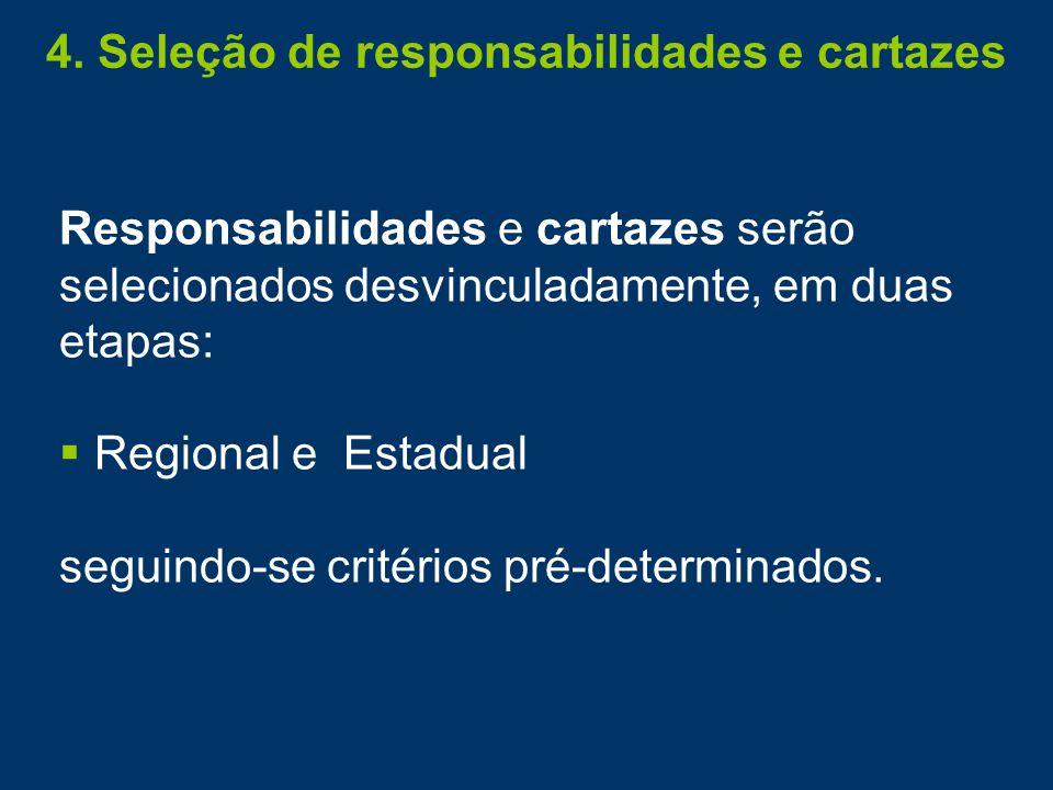 Responsabilidades e cartazes serão selecionados desvinculadamente, em duas etapas:  Regional e Estadual seguindo-se critérios pré-determinados.