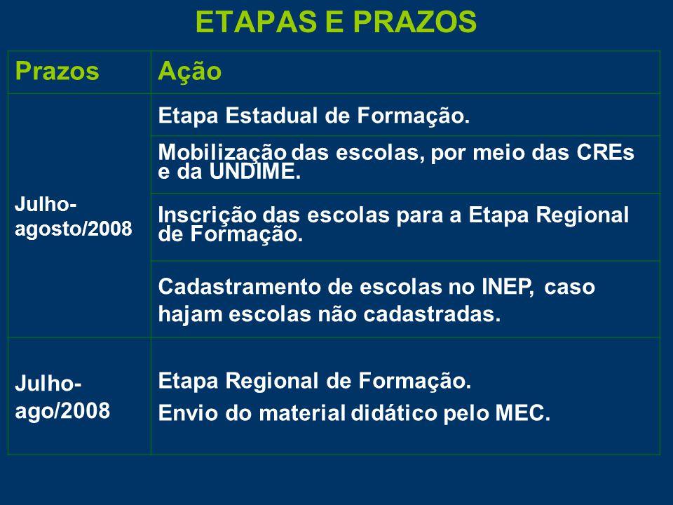 ETAPAS E PRAZOS PrazosAção Julho- agosto/2008 Etapa Estadual de Formação.