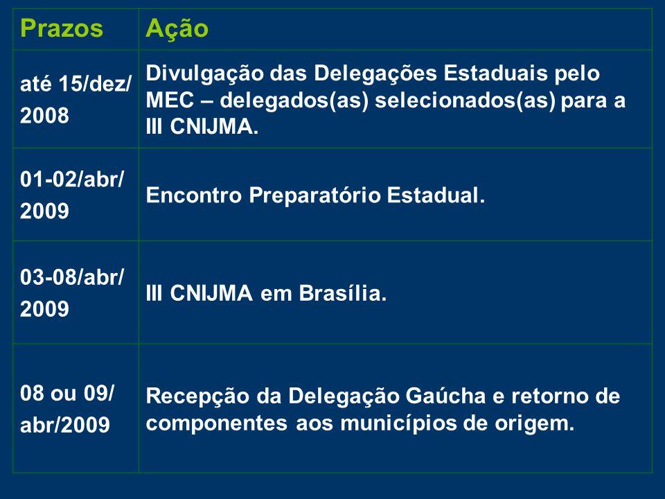 PrazosAção até 15/dez/ 2008 Divulgação das Delegações Estaduais pelo MEC – delegados(as) selecionados(as) para a III CNIJMA.