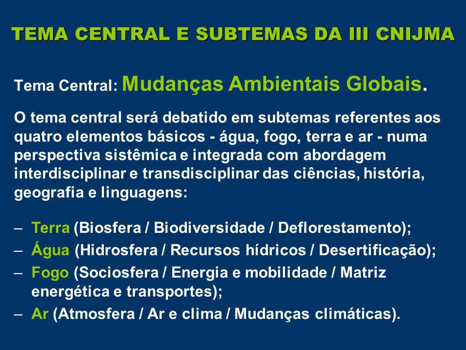 Tema Central: Mudanças Ambientais Globais.