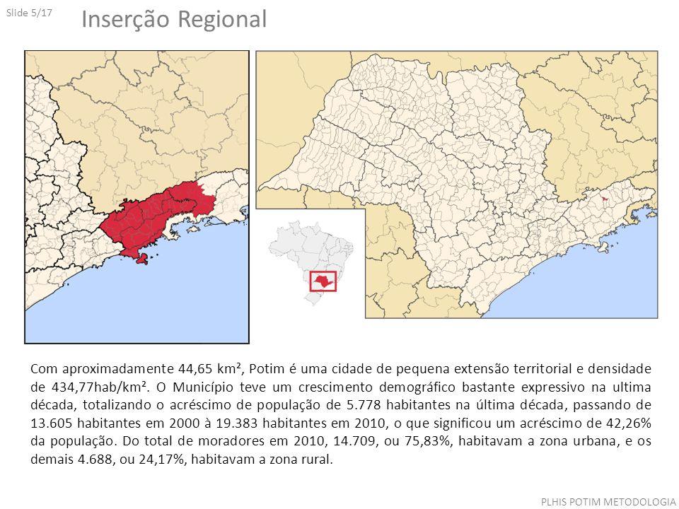 Inserção Regional Com aproximadamente 44,65 km², Potim é uma cidade de pequena extensão territorial e densidade de 434,77hab/km².