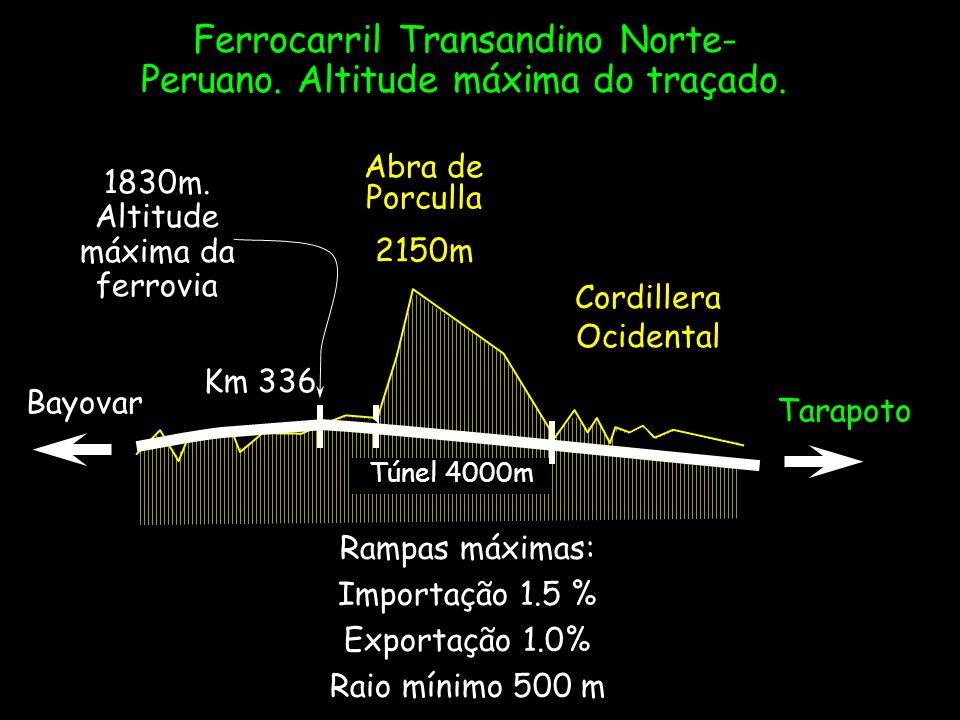 1830m. Altitude máxima da ferrovia Túnel 4000m Abra de Porculla Rampas máximas: Importação 1.5 % Exportação 1.0% Raio mínimo 500 m Bayovar Tarapoto 21