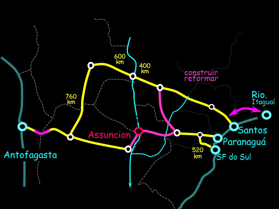 Campo Grande Paranaguá SF do Sul Cascavel Sta Cruz Eixo Bi Oceânico Central 1m Salta 400 km Corumbá 520 km construir reformar 600 km 760 km Bauru Ponta Grossa Antofagasta Santos Assuncion Resistência Paraguai Bolívia Argentina Rio.