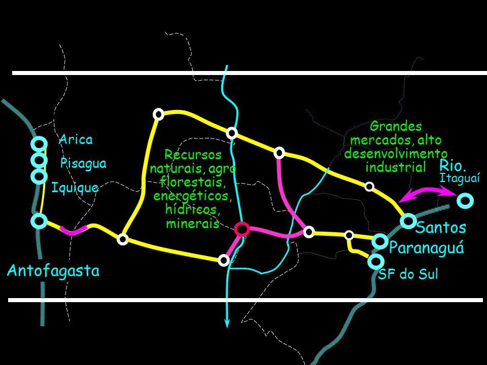 Paranaguá SF do Sul Eixo Bi Oceânico Central 1m Antofagasta Santos Rio. Itaguaí US$ 534 bi US$ 221 bi US$ 1238 bi Recursos naturais, agro florestais,
