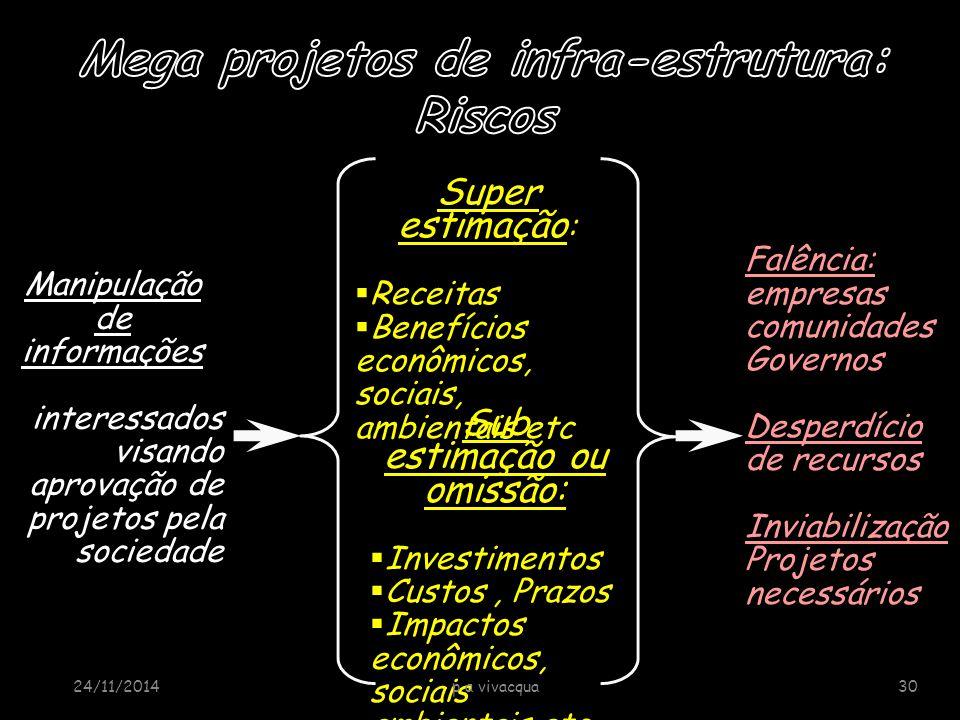 Manipulação de informações interessados visando aprovação de projetos pela sociedade Falência: empresas comunidades Governos Desperdício de recursos I