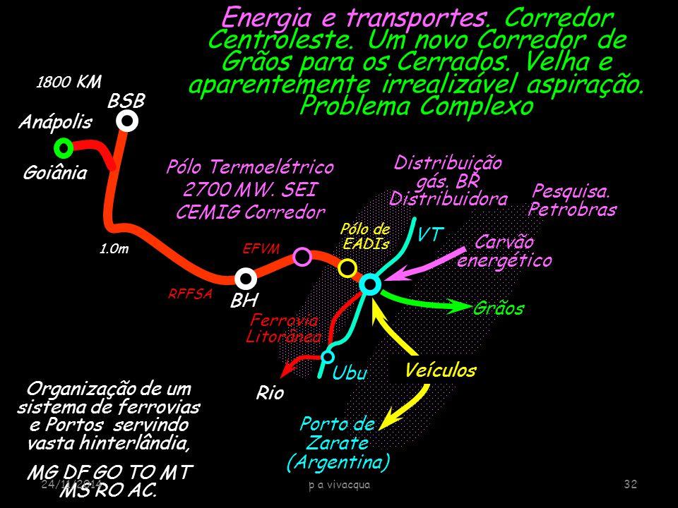 BSB VT BH Anápolis 1.0m Goiânia 1800 KM Grãos Carvão energético Pólo Termoelétrico 2700 MW.