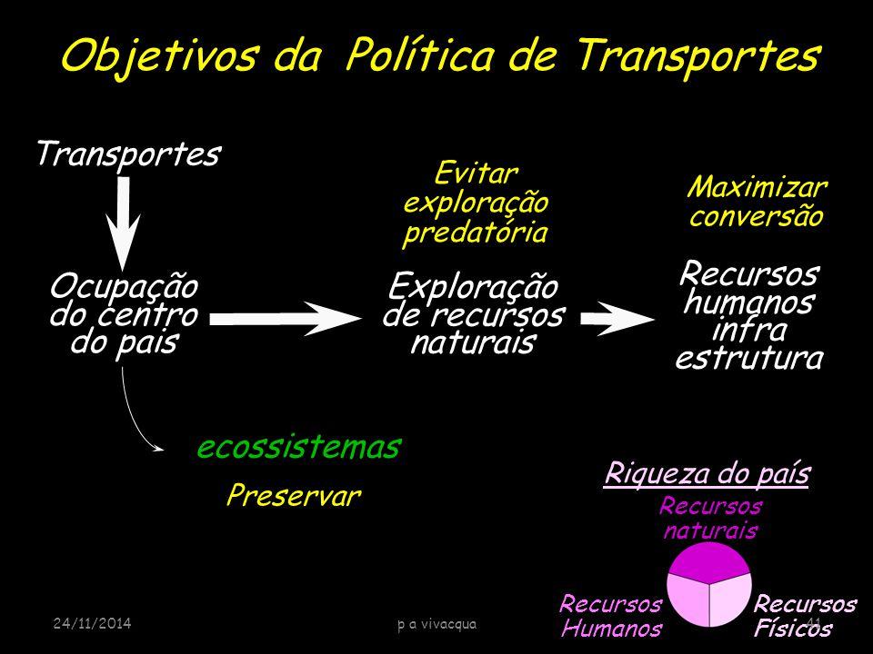 Ocupação do centro do pais Transportes Exploração de recursos naturais ecossistemas Recursos humanos infra estrutura Objetivos da Política de Transpor