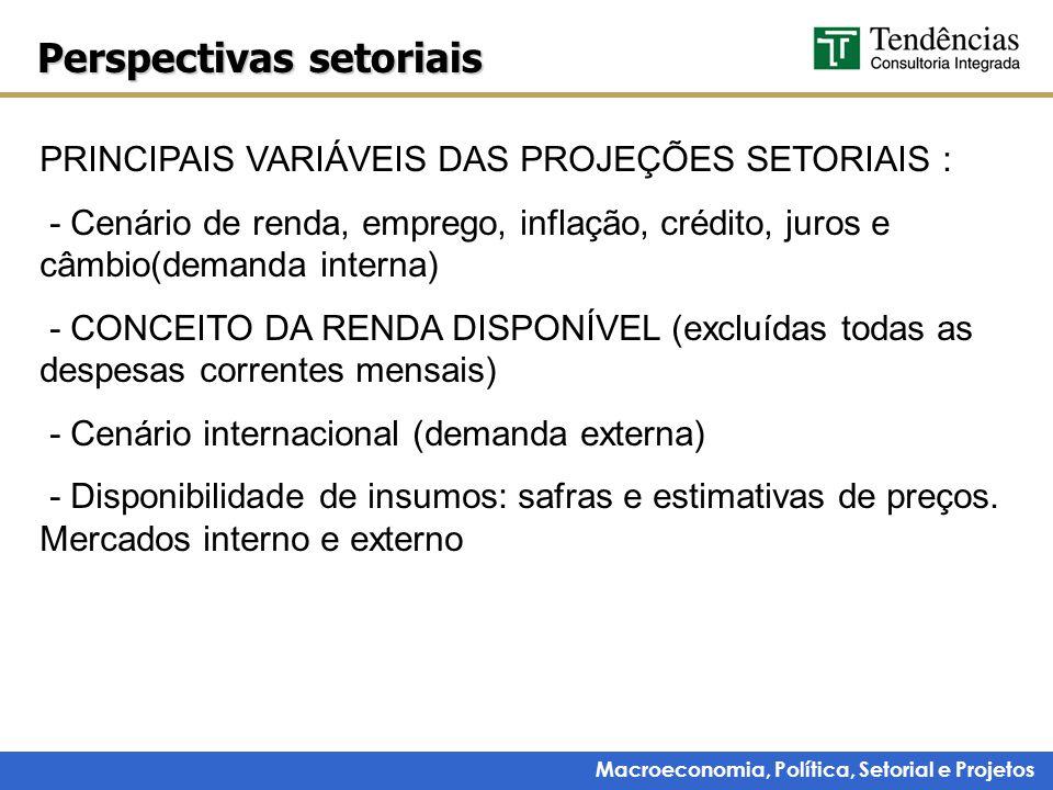 Macroeconomia, Política, Setorial e Projetos Perspectivas setoriais PRINCIPAIS VARIÁVEIS DAS PROJEÇÕES SETORIAIS : - Cenário de renda, emprego, inflação, crédito, juros e câmbio(demanda interna) - CONCEITO DA RENDA DISPONÍVEL (excluídas todas as despesas correntes mensais) - Cenário internacional (demanda externa) - Disponibilidade de insumos: safras e estimativas de preços.