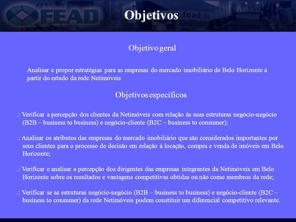 Objetivos Objetivo geral Analisar e propor estratégias para as empresas do mercado imobiliário de Belo Horizonte a partir do estudo da rede Netimóveis