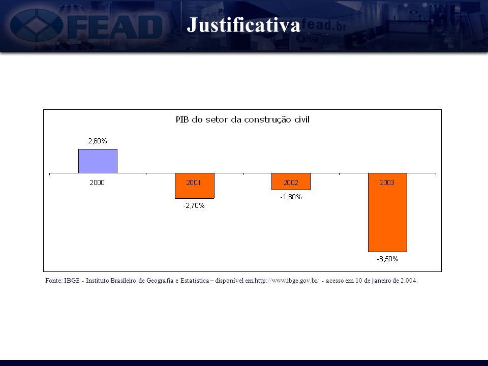 Justificativa Fonte: IBGE - Instituto Brasileiro de Geografia e Estatística – disponível em http://www.ibge.gov.br/ - acesso em 10 de janeiro de 2.004