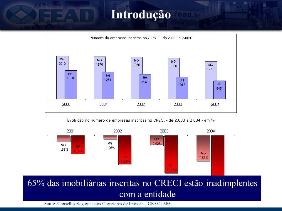 As principais categorias de recursos são: l Conscientização sobre a marca registrada l Fidelidade em relação à marca l Qualidade percebida l Associações relativas à marca Uma rede organizacional pode constituir um diferencial competitivo na ótica do consumidor e dos dirigentes das imobiliárias participantes dessa rede em Belo Horizonte.