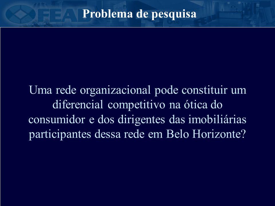 Introdução Para a execução deste estudo, de caráter exploratório e descritivo, será utilizada como unidade de análise a rede imobiliária Netimóveis de Belo Horizonte.
