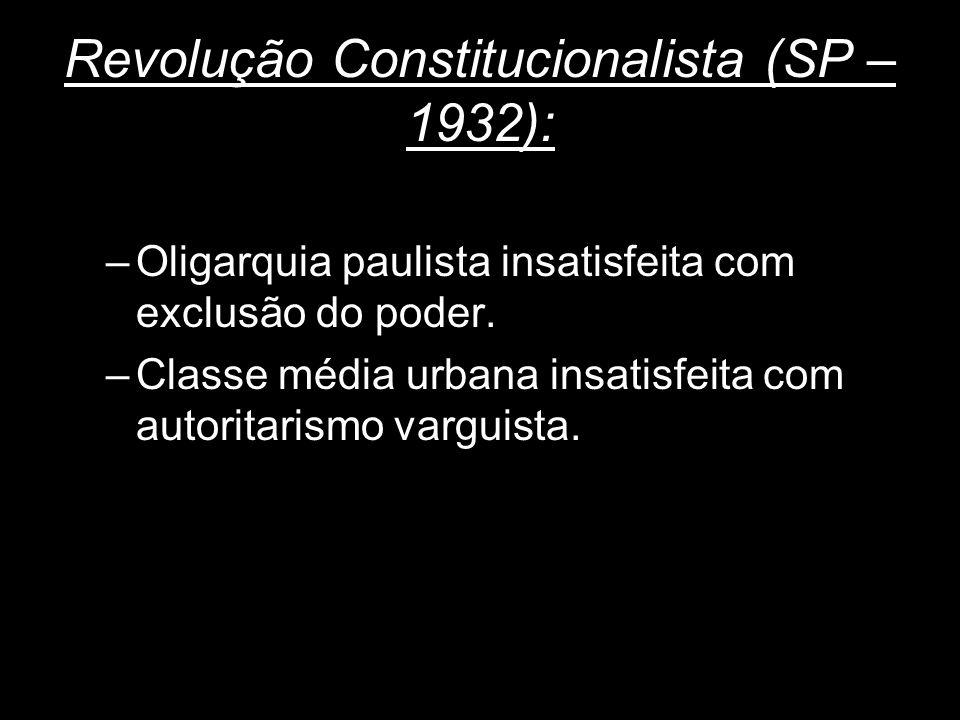 Revolução Constitucionalista (SP – 1932): –Oligarquia paulista insatisfeita com exclusão do poder. –Classe média urbana insatisfeita com autoritarismo