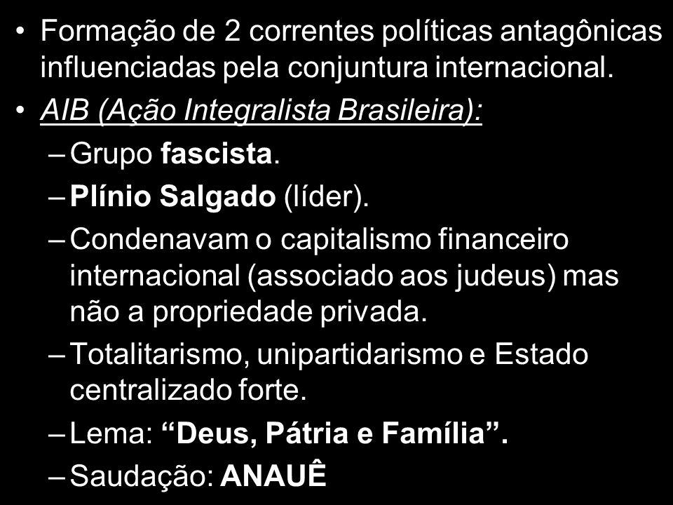 Formação de 2 correntes políticas antagônicas influenciadas pela conjuntura internacional. AIB (Ação Integralista Brasileira): –Grupo fascista. –Plíni