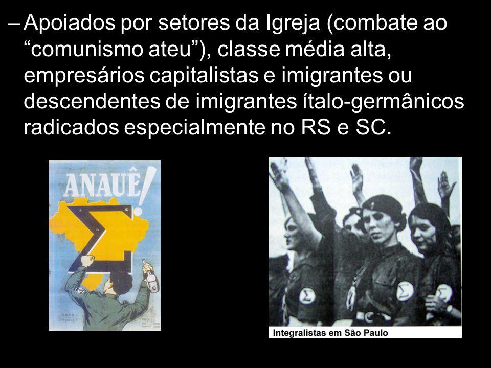 """–Apoiados por setores da Igreja (combate ao """"comunismo ateu""""), classe média alta, empresários capitalistas e imigrantes ou descendentes de imigrantes"""