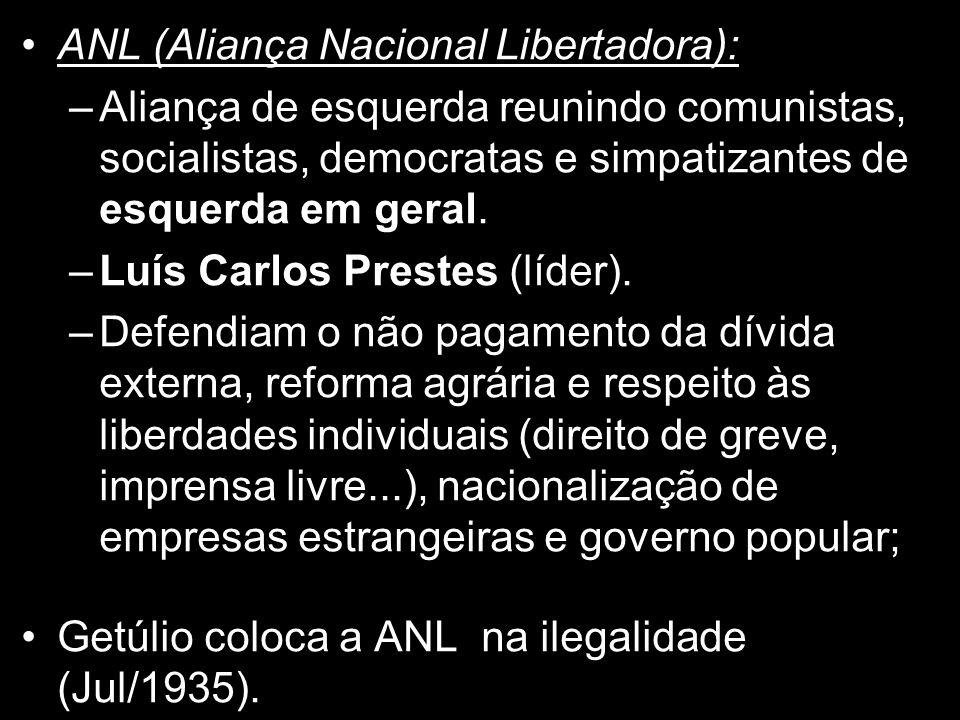 ANL (Aliança Nacional Libertadora): –Aliança de esquerda reunindo comunistas, socialistas, democratas e simpatizantes de esquerda em geral. –Luís Carl