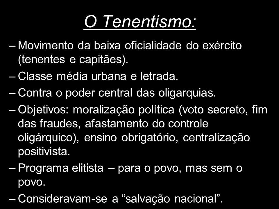 2 - O PERÍODO CONSTITUCIONAL (1934 – 1937): A constituição de 1934: –Voto secreto, obrigatório, direto.