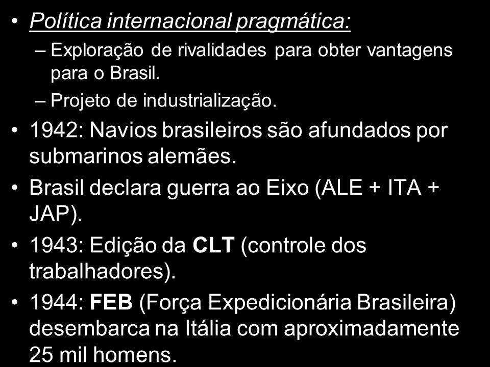 Política internacional pragmática: –Exploração de rivalidades para obter vantagens para o Brasil. –Projeto de industrialização. 1942: Navios brasileir