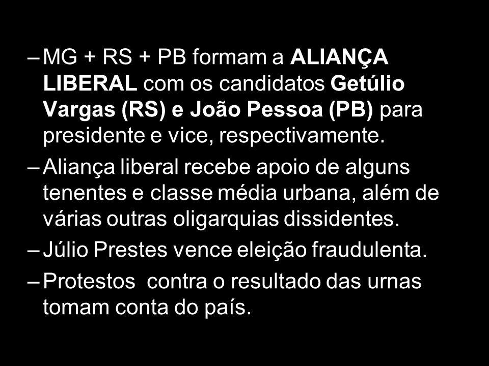 –MG + RS + PB formam a ALIANÇA LIBERAL com os candidatos Getúlio Vargas (RS) e João Pessoa (PB) para presidente e vice, respectivamente. –Aliança libe