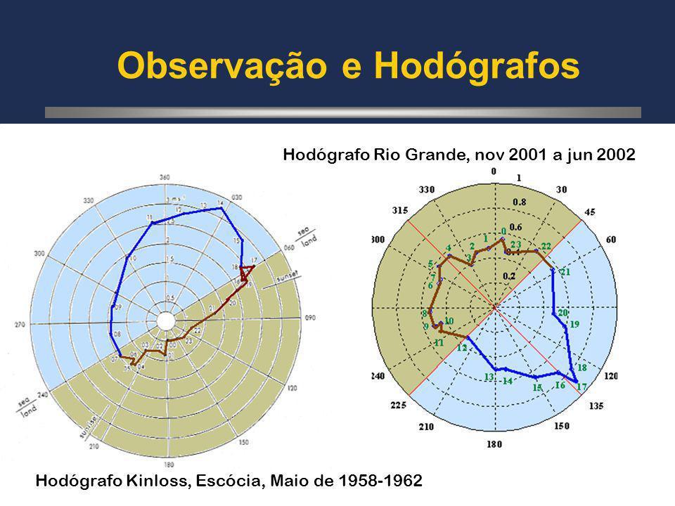 2 Observação e Hodógrafos Hodógrafo Kinloss, Escócia, Maio de 1958-1962 Hodógrafo Rio Grande, nov 2001 a jun 2002