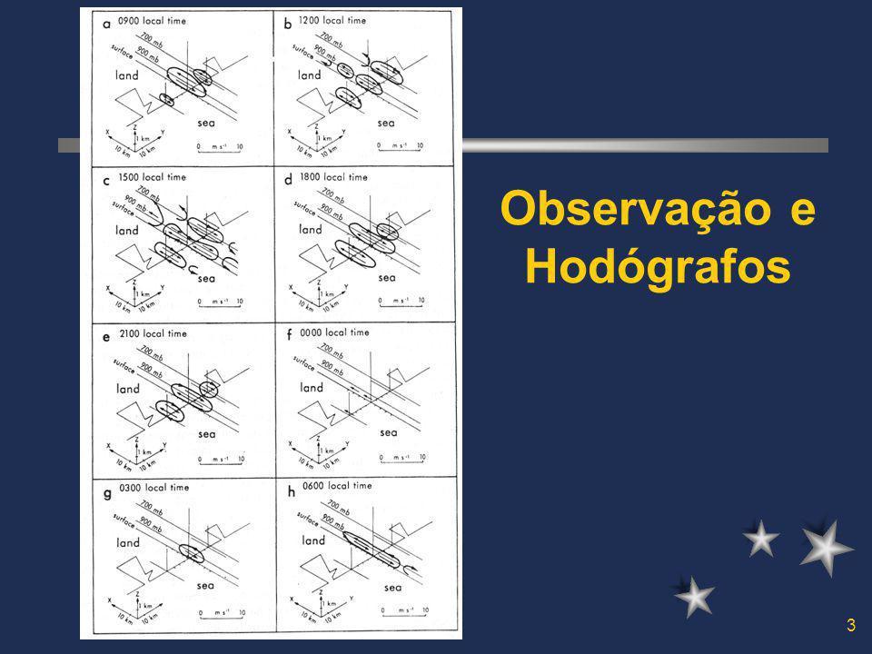 3 Observação e Hodógrafos