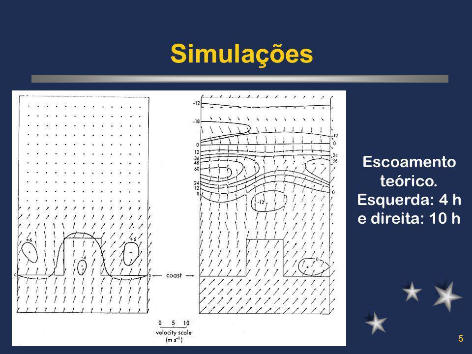 5 Simulações Escoamento teórico. Esquerda: 4 h e direita: 10 h