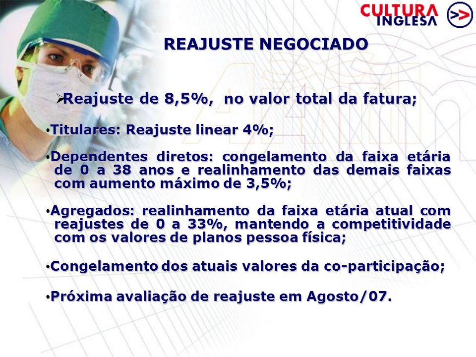  Reajuste de 8,5%, no valor total da fatura; Titulares: Reajuste linear 4%; Titulares: Reajuste linear 4%; Dependentes diretos: congelamento da faixa